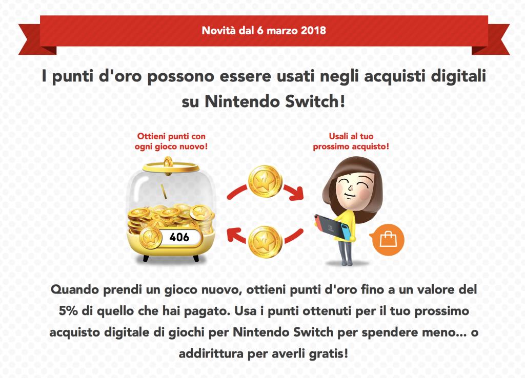 Funzionamento Punti Oro My Nintendo