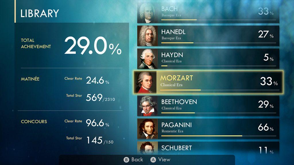 Pianista: The Legendary Virtuoso