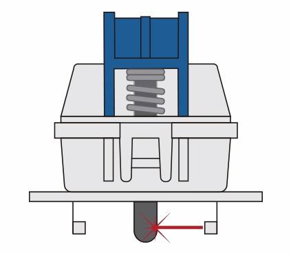switch ottico-meccanici